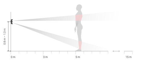 Η μεταβλητή γωνία θέασης του κατώτερου φακού επιτρέπει σε κάποιον να ρυθμίσει την περιοχή ανίχνευσης κίνησης σε απόσταση 3 ~ 15 μέτρων.