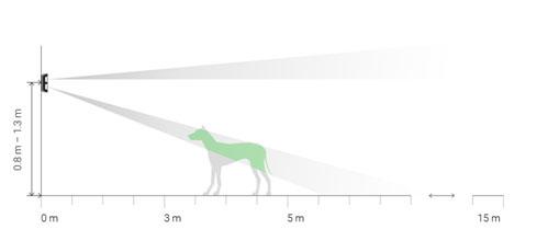 ο ανιχνευτής εξαλείψει το 100% των ψευδών συναγερμών κατά τη διάρκεια της ανάλυσης και να μην αντιδρά ακόμη και σε μεγάλα κατοικίδια ζώα με ύψος έως και 80 cm