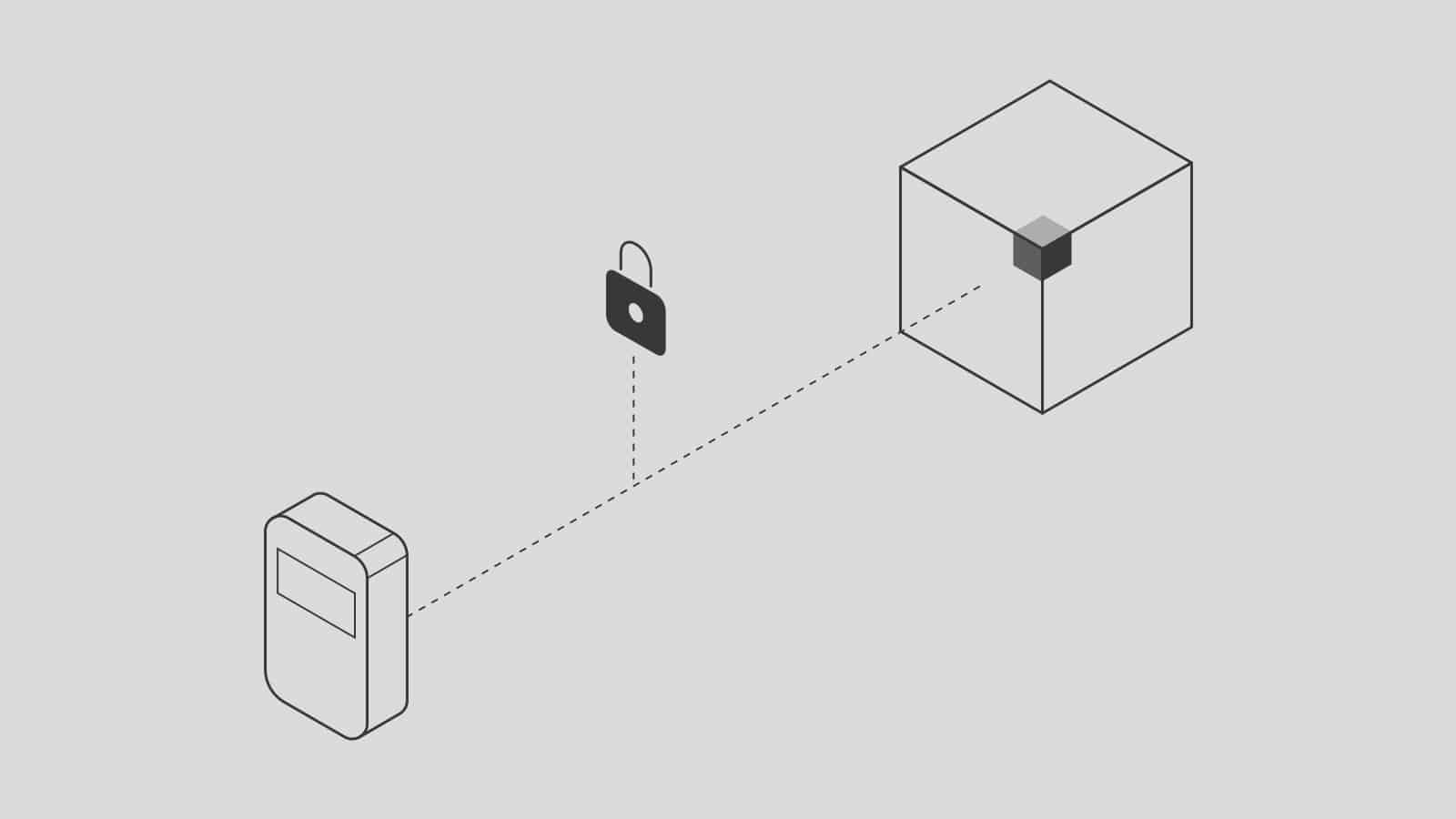 Οι συσκευές ασφαλείας πρέπει να χρησιμοποιούν αξιόπιστη τεχνολογία επικοινωνίας για επικοινωνία με τον πίνακα ελέγχου