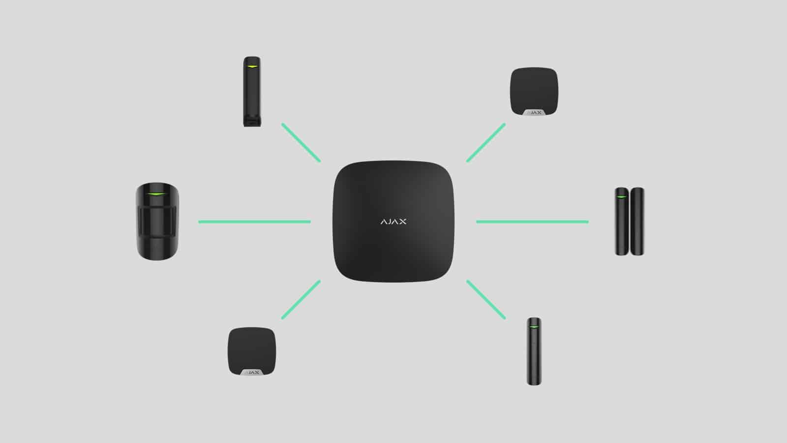 Τι ραδιο-τεχνολογία χρησιμοποιεί το σύστημα Ajax