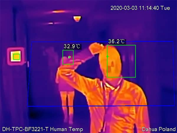 Θερμογραφική Κάμερα για ανίχνευση Πυρετού